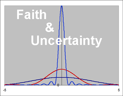 uncertainty in faith
